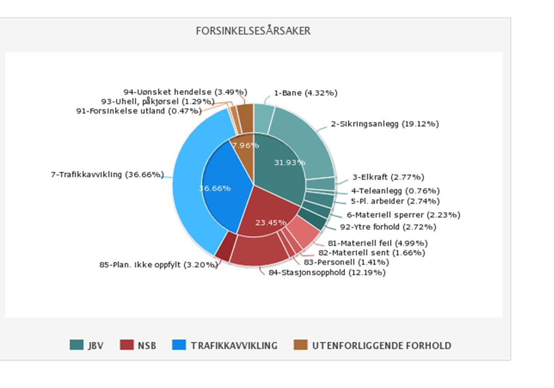 Jernbanereformen infografikk-2 illustrasjon-2
